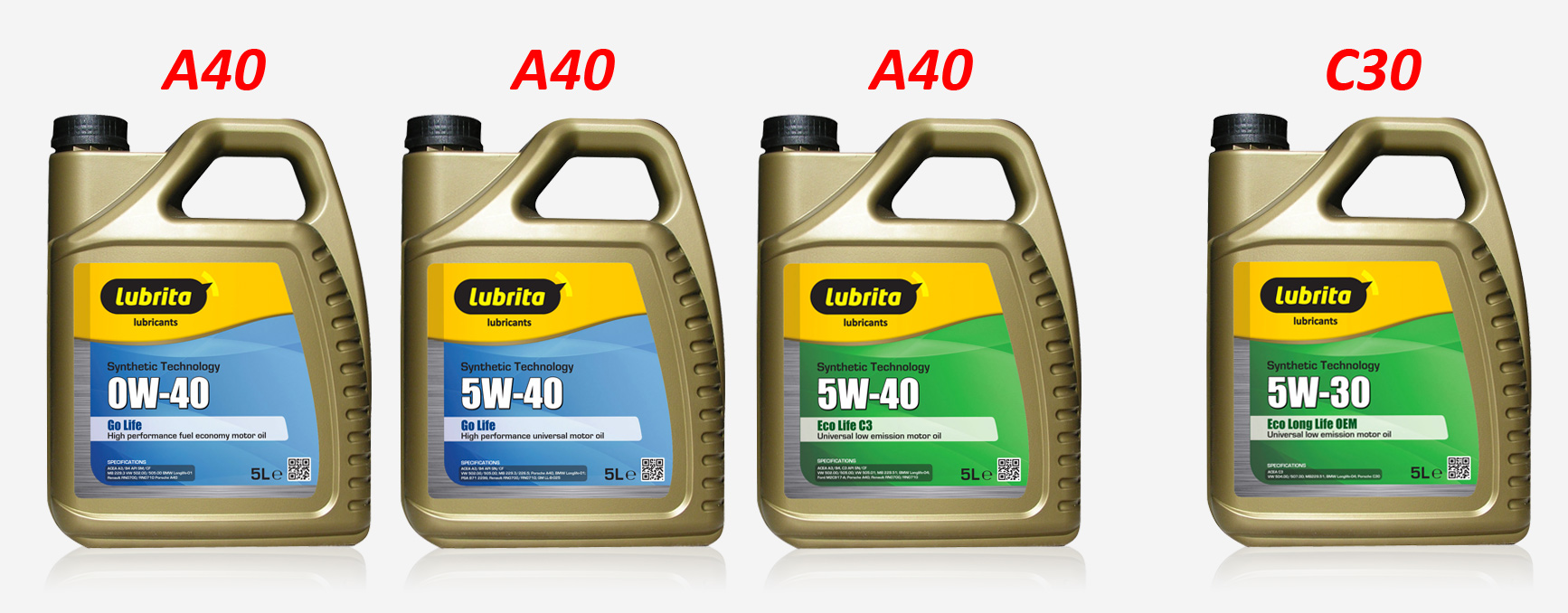Lubrita engine oil recommendations for porsche cars for Car motor oil types